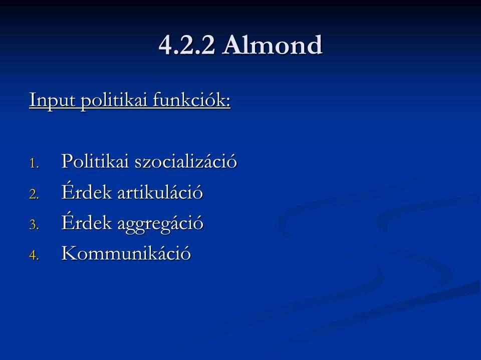 4.2.2 Almond Input politikai funkciók: 1. Politikai szocializáció 2. Érdek artikuláció 3. Érdek aggregáció 4. Kommunikáció