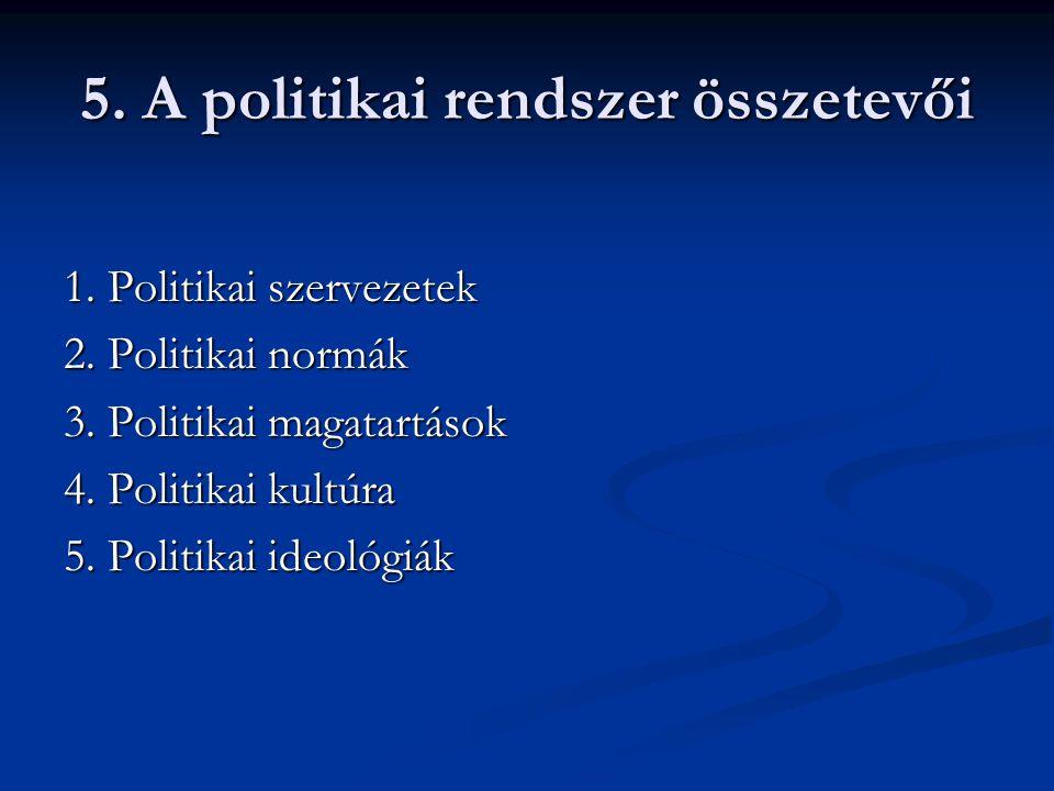 5. A politikai rendszer összetevői 1. Politikai szervezetek 2. Politikai normák 3. Politikai magatartások 4. Politikai kultúra 5. Politikai ideológiák