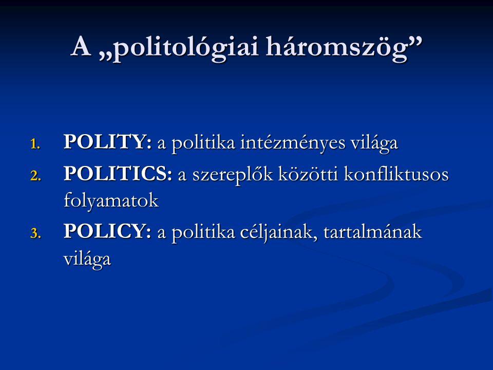 """A """"politológiai háromszög"""" 1. POLITY: a politika intézményes világa 2. POLITICS: a szereplők közötti konfliktusos folyamatok 3. POLICY: a politika cél"""