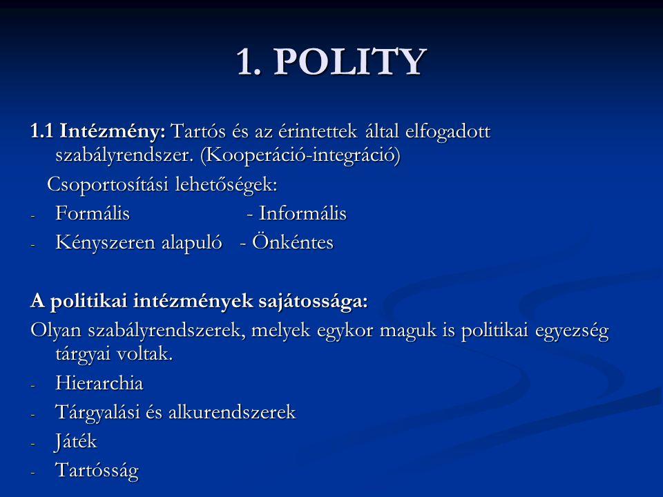 1. POLITY 1.1 Intézmény: Tartós és az érintettek által elfogadott szabályrendszer. (Kooperáció-integráció) Csoportosítási lehetőségek: Csoportosítási