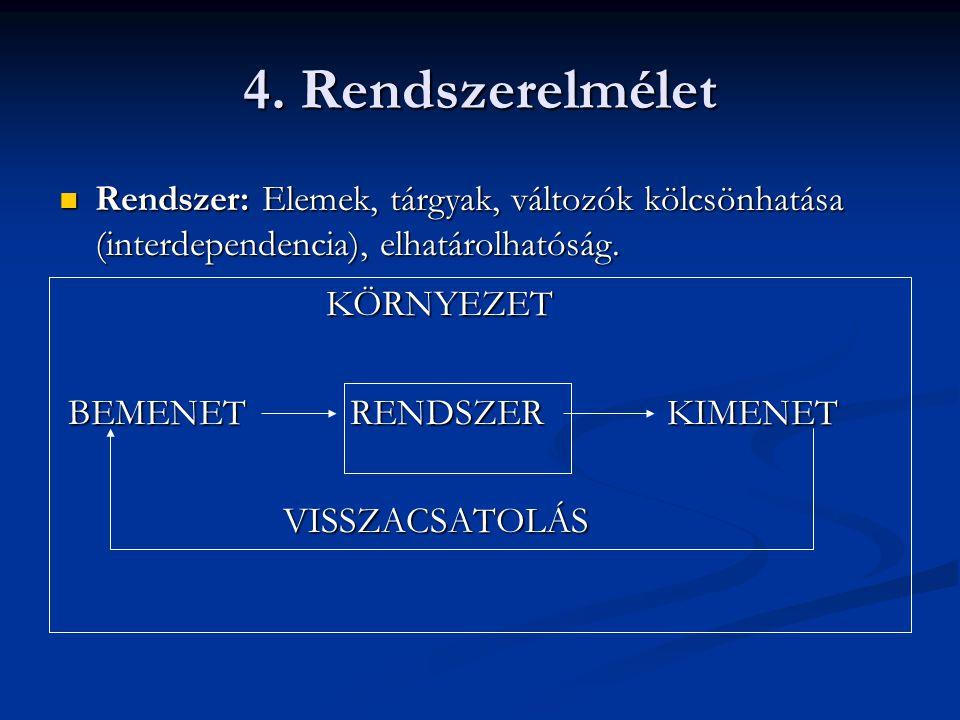 4. Rendszerelmélet Rendszer: Elemek, tárgyak, változók kölcsönhatása (interdependencia), elhatárolhatóság. Rendszer: Elemek, tárgyak, változók kölcsön