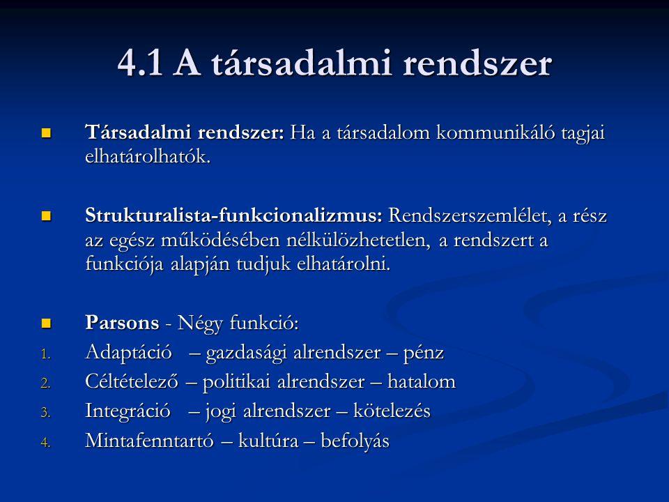 4.2 A politikai rendszer modelljei 4.2.1 Easton modellje 4.2.1 Easton modellje 4.2.2 Almond modellje 4.2.2 Almond modellje 4.2.3 Deutsch modellje (kibernetikai modell) 4.2.3 Deutsch modellje (kibernetikai modell)