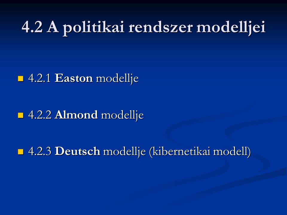 4.2 A politikai rendszer modelljei 4.2.1 Easton modellje 4.2.1 Easton modellje 4.2.2 Almond modellje 4.2.2 Almond modellje 4.2.3 Deutsch modellje (kib