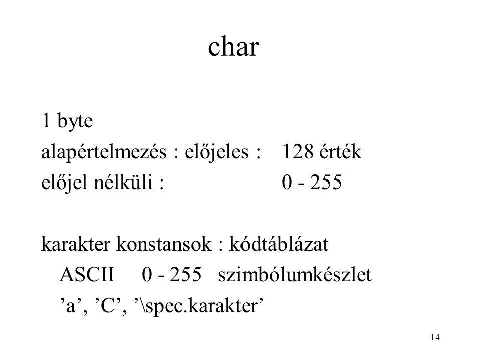 14 char 1 byte alapértelmezés : előjeles : 128 érték előjel nélküli :0 - 255 karakter konstansok : kódtáblázat ASCII 0 - 255 szimbólumkészlet 'a', 'C', '\spec.karakter'