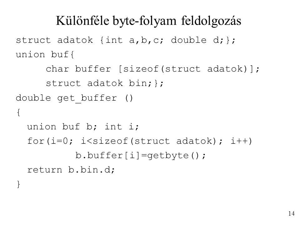 Különféle byte-folyam feldolgozás struct adatok {int a,b,c; double d;}; union buf{ char buffer [sizeof(struct adatok)]; struct adatok bin;}; double get_buffer () { union buf b; int i; for(i=0; i<sizeof(struct adatok); i++) b.buffer[i]=getbyte(); return b.bin.d; } 14