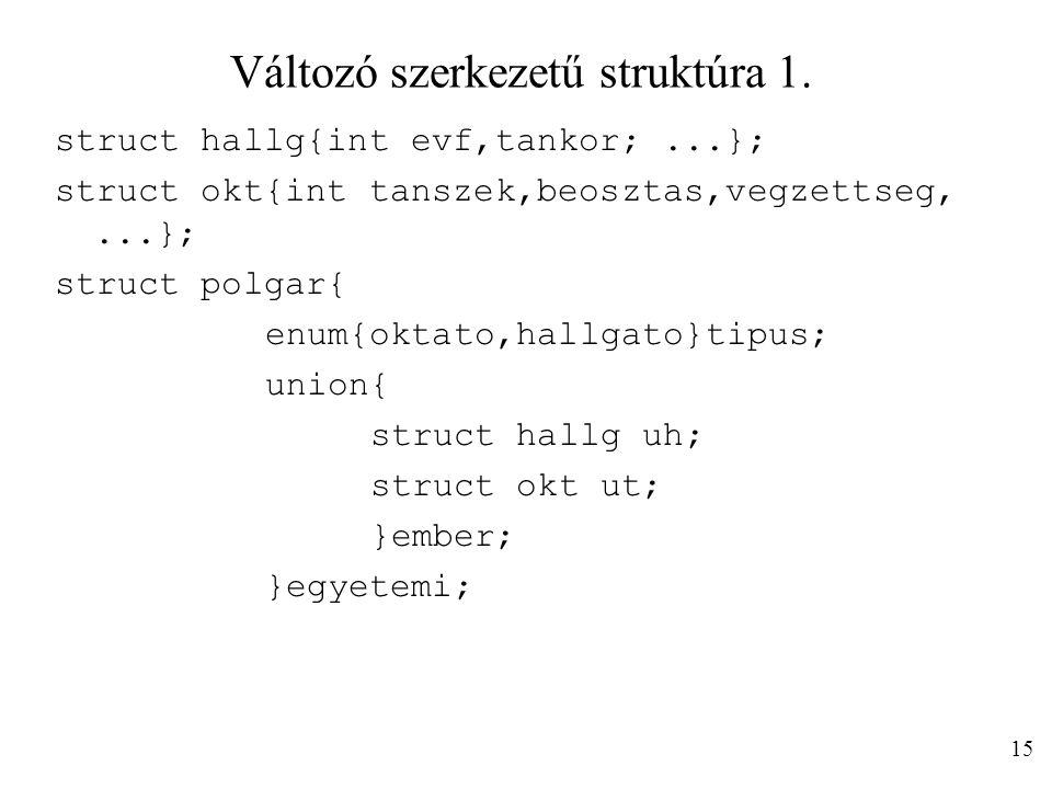 Változó szerkezetű struktúra 1. struct hallg{int evf,tankor;...}; struct okt{int tanszek,beosztas,vegzettseg,...}; struct polgar{ enum{oktato,hallgato