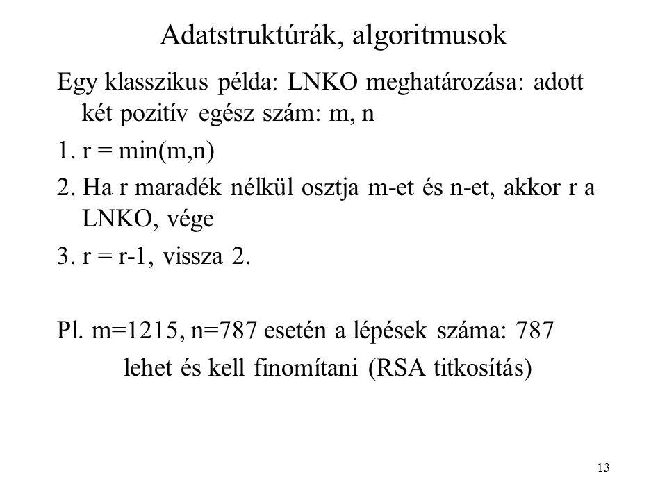 13 Adatstruktúrák, algoritmusok Egy klasszikus példa: LNKO meghatározása: adott két pozitív egész szám: m, n 1. r = min(m,n) 2. Ha r maradék nélkül os
