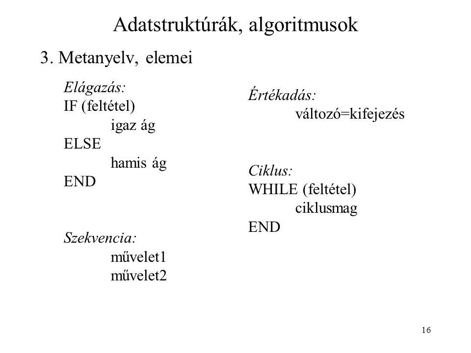 16 Adatstruktúrák, algoritmusok 3. Metanyelv, elemei Elágazás: IF (feltétel) igaz ág ELSE hamis ág END Szekvencia: művelet1 művelet2 Értékadás: változ