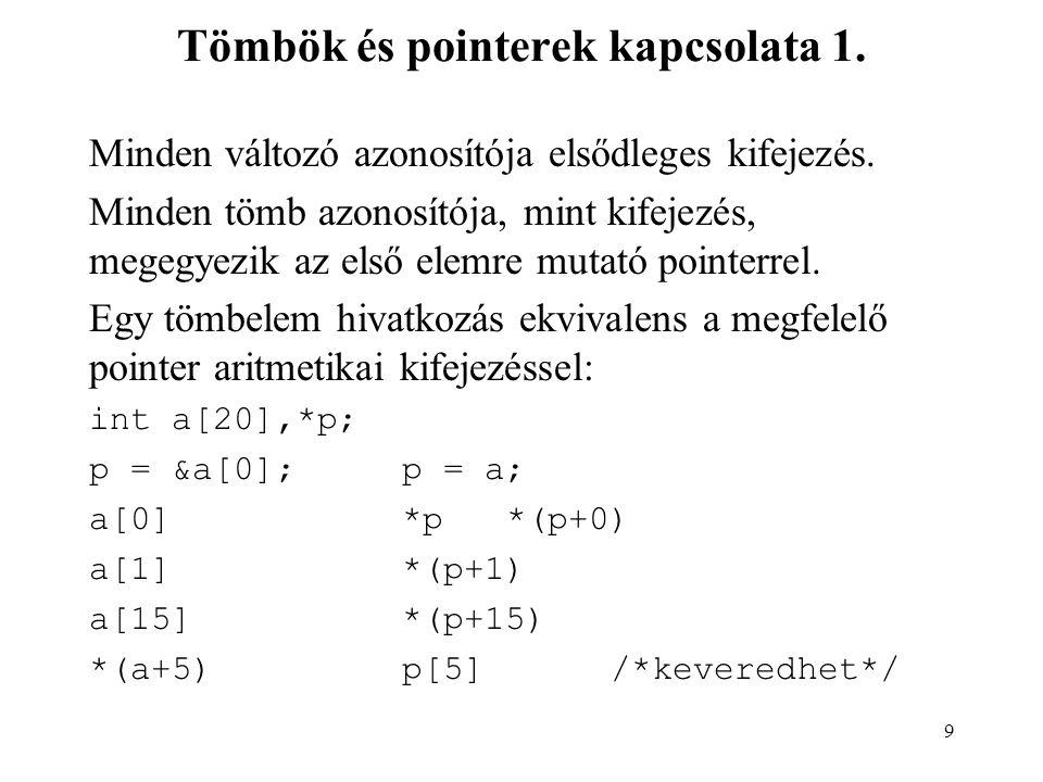 10 Tömbök és pointerek kapcsolata 2.Fontos megjegyzés: a p++megengedett, de az a++nem megengedett.