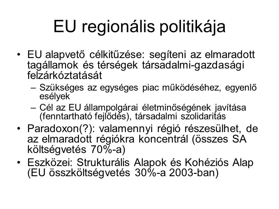 EU regionális politikája EU alapvető célkitűzése: segíteni az elmaradott tagállamok és térségek társadalmi-gazdasági felzárkóztatását –Szükséges az eg