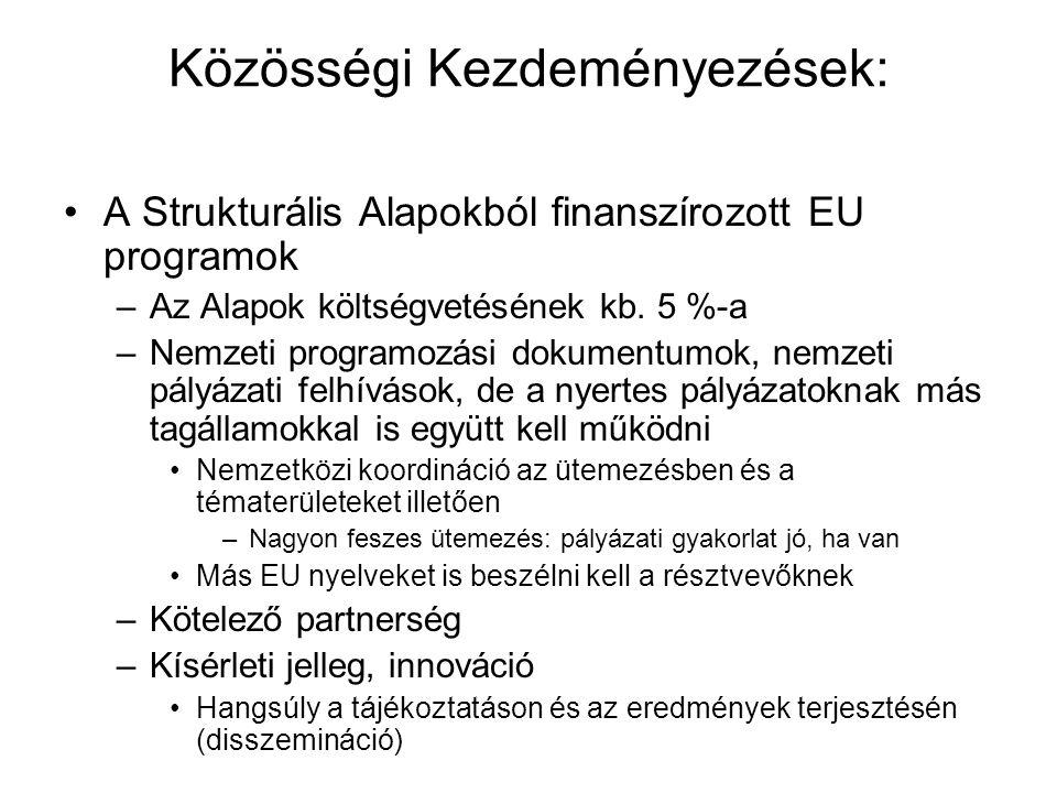 Közösségi Kezdeményezések: A Strukturális Alapokból finanszírozott EU programok –Az Alapok költségvetésének kb. 5 %-a –Nemzeti programozási dokumentum