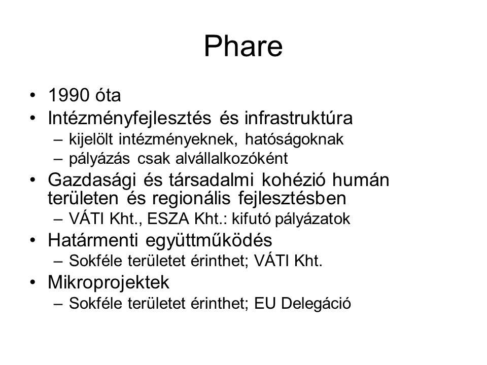 Phare 1990 óta Intézményfejlesztés és infrastruktúra –kijelölt intézményeknek, hatóságoknak –pályázás csak alvállalkozóként Gazdasági és társadalmi ko