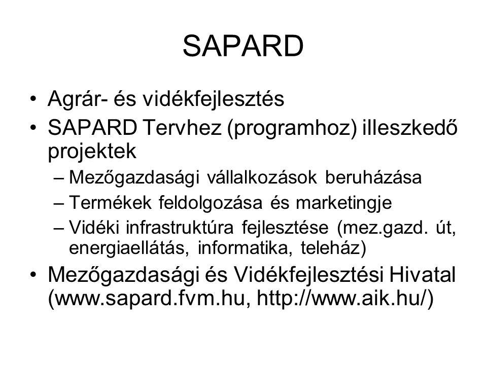 SAPARD Agrár- és vidékfejlesztés SAPARD Tervhez (programhoz) illeszkedő projektek –Mezőgazdasági vállalkozások beruházása –Termékek feldolgozása és ma