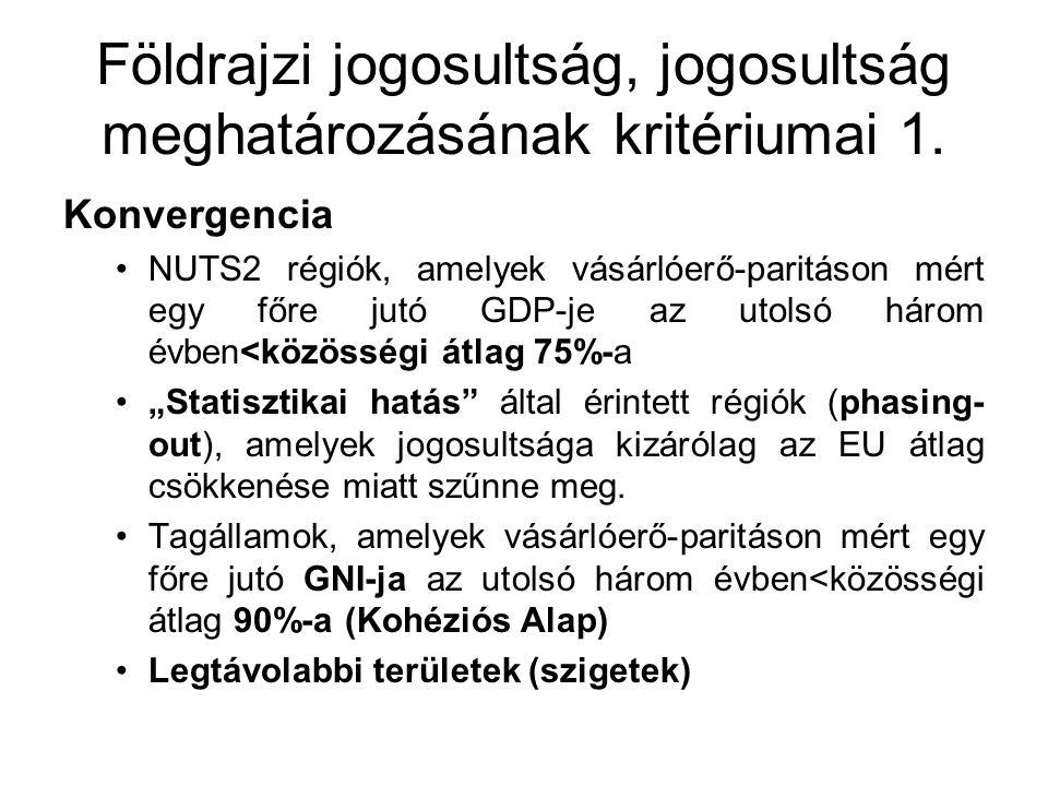Földrajzi jogosultság, jogosultság meghatározásának kritériumai 1. Konvergencia NUTS2 régiók, amelyek vásárlóerő-paritáson mért egy főre jutó GDP-je a
