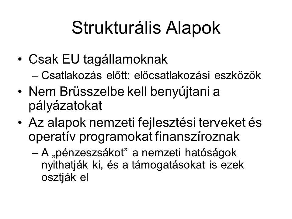 Strukturális Alapok Csak EU tagállamoknak –Csatlakozás előtt: előcsatlakozási eszközök Nem Brüsszelbe kell benyújtani a pályázatokat Az alapok nemzeti