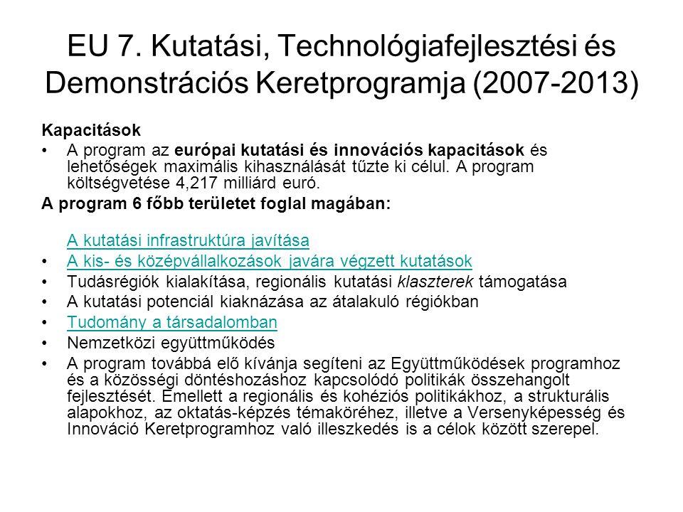 EU 7. Kutatási, Technológiafejlesztési és Demonstrációs Keretprogramja (2007-2013) Kapacitások A program az európai kutatási és innovációs kapacitások