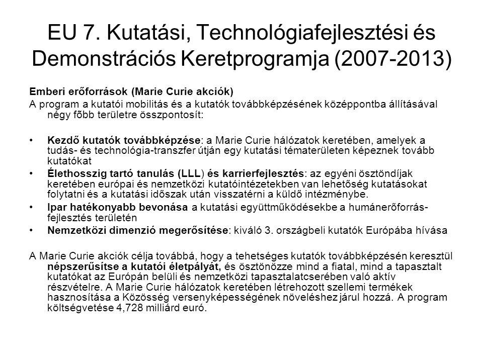 EU 7. Kutatási, Technológiafejlesztési és Demonstrációs Keretprogramja (2007-2013) Emberi erőforrások (Marie Curie akciók) A program a kutatói mobilit