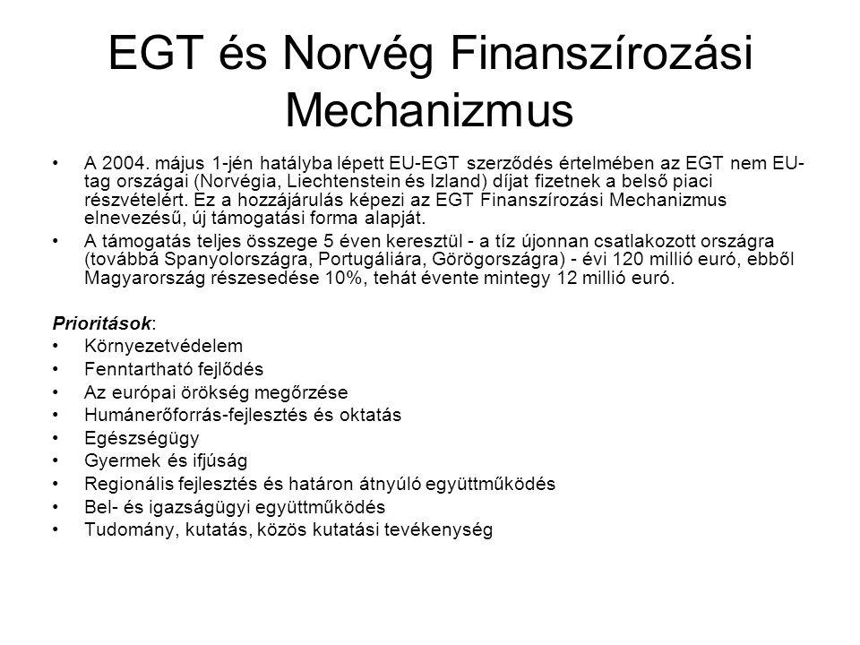 EGT és Norvég Finanszírozási Mechanizmus A 2004. május 1-jén hatályba lépett EU-EGT szerződés értelmében az EGT nem EU- tag országai (Norvégia, Liecht