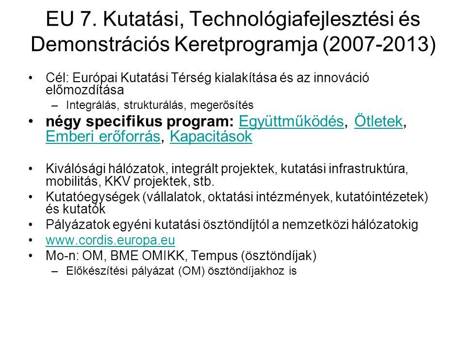 EU 7. Kutatási, Technológiafejlesztési és Demonstrációs Keretprogramja (2007-2013) Cél: Európai Kutatási Térség kialakítása és az innováció előmozdítá