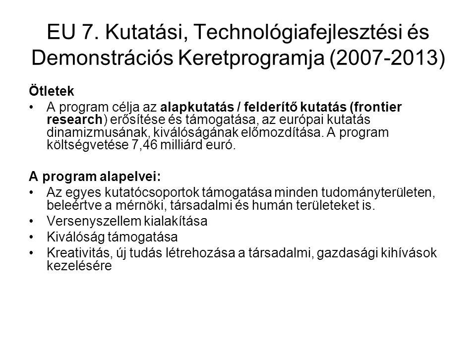 EU 7. Kutatási, Technológiafejlesztési és Demonstrációs Keretprogramja (2007-2013) Ötletek A program célja az alapkutatás / felderítő kutatás (frontie