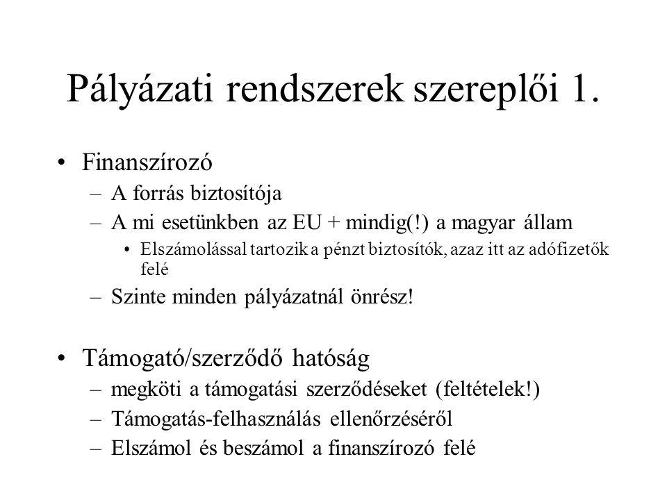 Pályázati rendszerek szereplői 2.