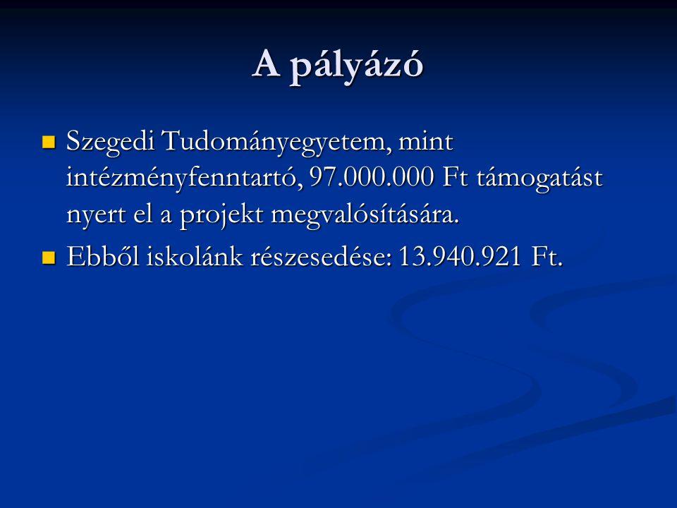 A pályázó Szegedi Tudományegyetem, mint intézményfenntartó, 97.000.000 Ft támogatást nyert el a projekt megvalósítására.