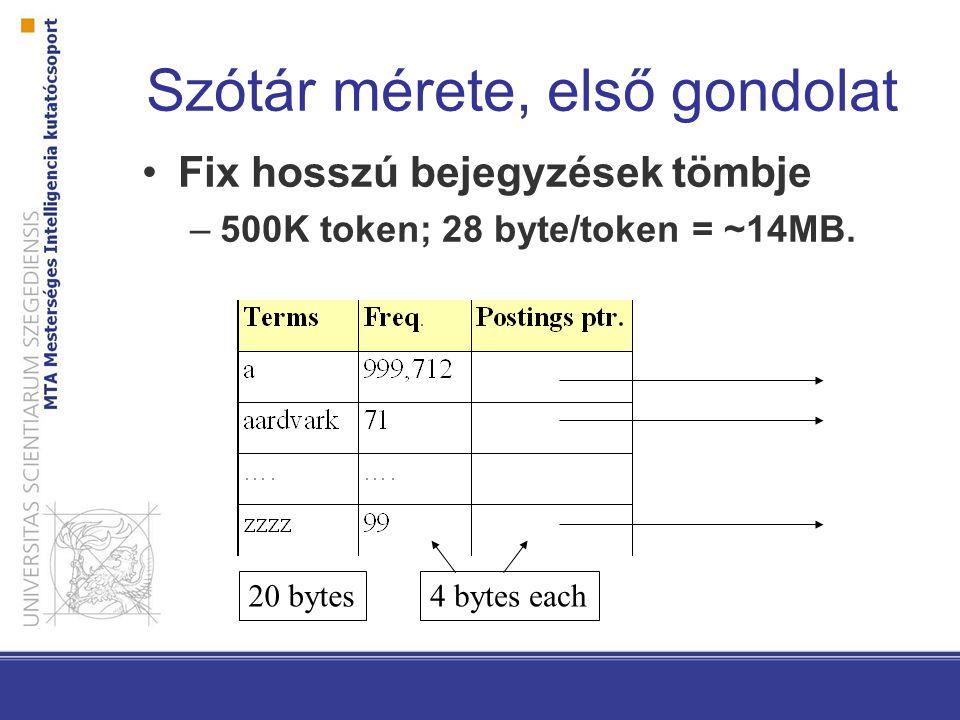 Szótár mérete, első gondolat Fix hosszú bejegyzések tömbje –500K token; 28 byte/token = ~14MB. 20 bytes4 bytes each