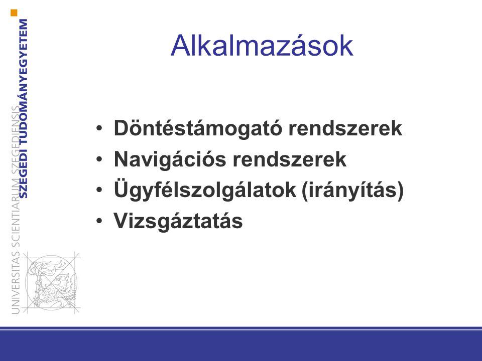 Alkalmazások Döntéstámogató rendszerek Navigációs rendszerek Ügyfélszolgálatok (irányítás) Vizsgáztatás