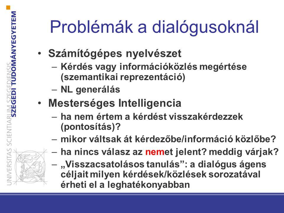 Problémák a dialógusoknál Számítógépes nyelvészet –Kérdés vagy információközlés megértése (szemantikai reprezentáció) –NL generálás Mesterséges Intelligencia –ha nem értem a kérdést visszakérdezzek (pontosítás).