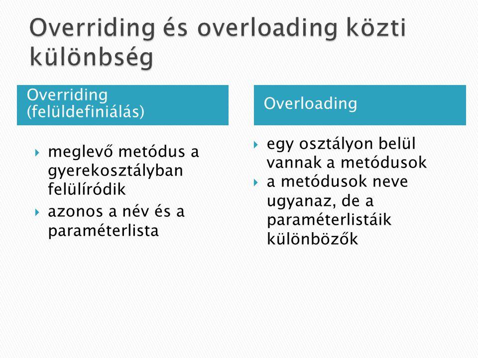 Overriding (felüldefiniálás) Overloading  meglevő metódus a gyerekosztályban felülíródik  azonos a név és a paraméterlista  egy osztályon belül vannak a metódusok  a metódusok neve ugyanaz, de a paraméterlistáik különbözők