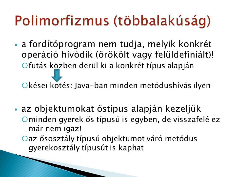 a fordítóprogram nem tudja, melyik konkrét operáció hívódik (örökölt vagy felüldefiniált).