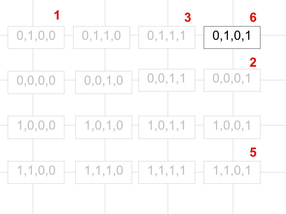 0,0,0,0 1,0,0,0 0,1,0,0 0,0,1,0 0,0,0,10,0,1,1 1,1,0,0 1,0,1,0 0,1,1,0 1,1,1,0 1,0,1,1 0,1,1,1 1,1,1,11,1,0,1 1,0,0,1 0,1,0,1 6 1 2 3 5