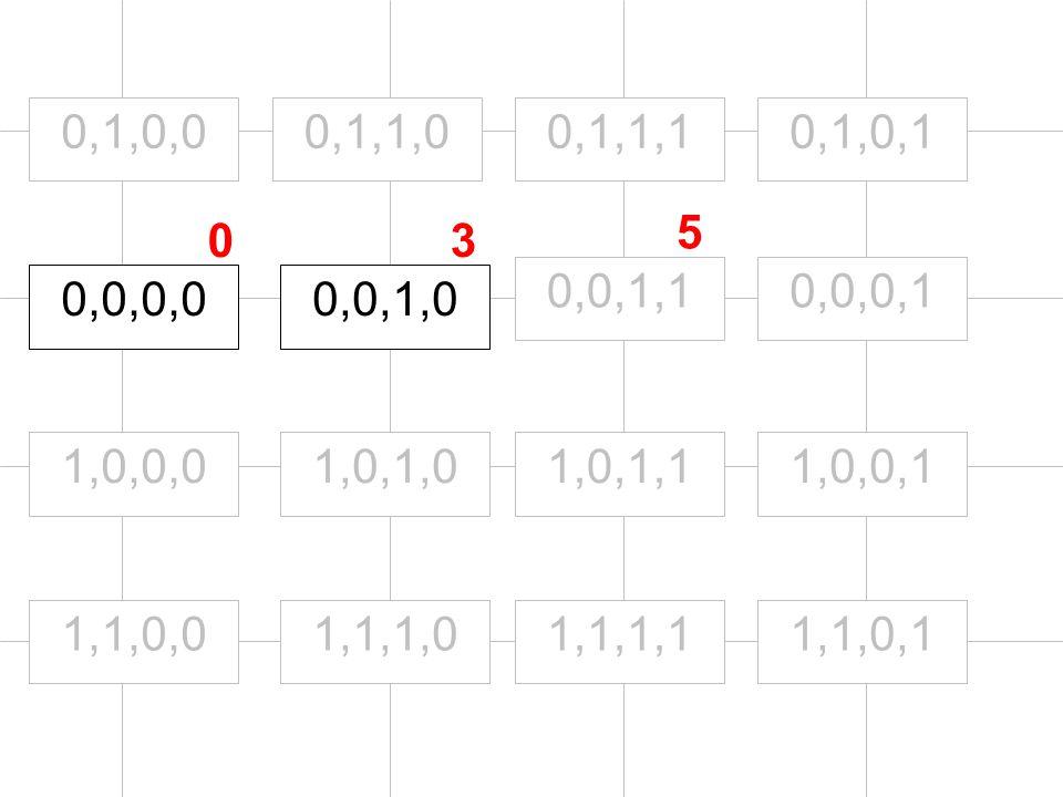 0,0,0,0 1,0,0,0 0,1,0,0 0,0,1,0 0,0,0,10,0,1,1 1,1,0,0 1,0,1,0 0,1,1,0 1,1,1,0 1,0,1,1 0,1,1,1 1,1,1,11,1,0,1 1,0,0,1 0,1,0,1 03 5