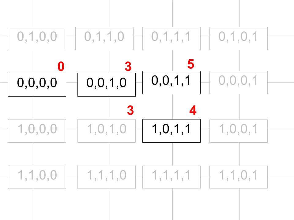 0,0,0,0 1,0,0,0 0,1,0,0 0,0,1,0 0,0,0,10,0,1,1 1,1,0,0 1,0,1,0 0,1,1,0 1,1,1,0 1,0,1,1 0,1,1,1 1,1,1,11,1,0,1 1,0,0,1 0,1,0,1 03 5 43