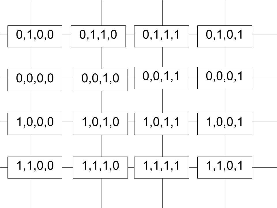0,0,0,0 1,0,0,0 0,1,0,0 0,0,1,0 0,0,0,10,0,1,1 1,1,0,0 1,0,1,0 0,1,1,0 1,1,1,0 1,0,1,1 0,1,1,1 1,1,1,11,1,0,1 1,0,0,1 0,1,0,1
