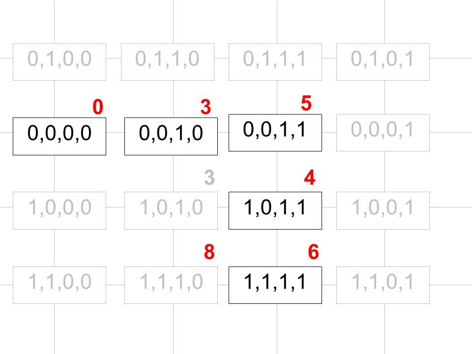 0,0,0,0 1,0,0,0 0,1,0,0 0,0,1,0 0,0,0,10,0,1,1 1,1,0,0 1,0,1,0 0,1,1,0 1,1,1,0 1,0,1,1 0,1,1,1 1,1,1,11,1,0,1 1,0,0,1 0,1,0,1 03 5 43 68