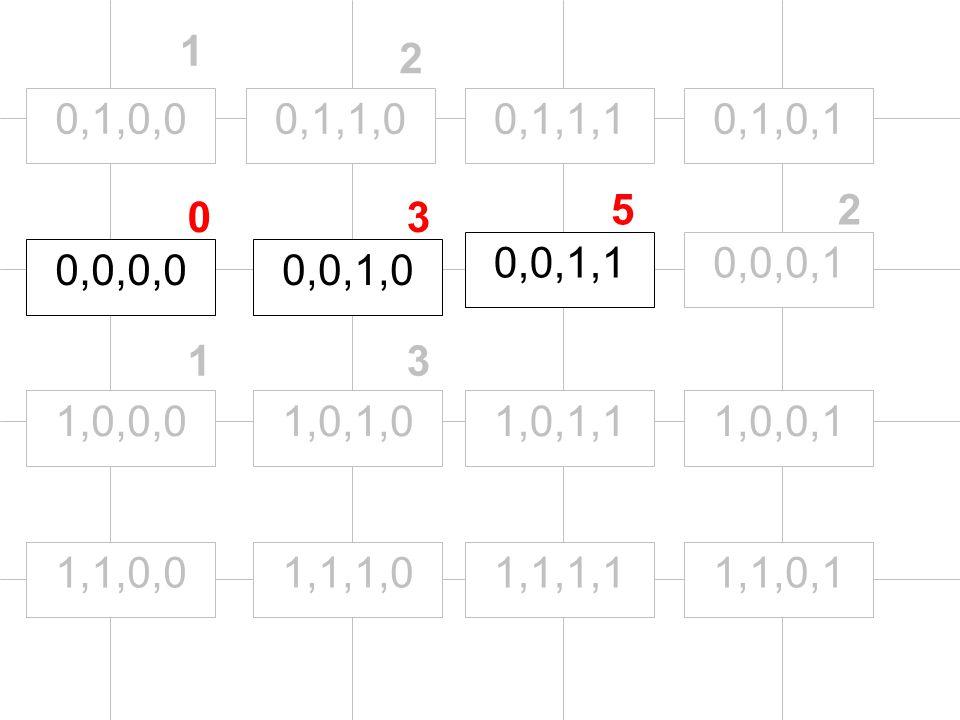 0,0,0,0 1,0,0,0 0,1,0,0 0,0,1,0 0,0,0,10,0,1,1 1,1,0,0 1,0,1,0 0,1,1,0 1,1,1,0 1,0,1,1 0,1,1,1 1,1,1,11,1,0,1 1,0,0,1 0,1,0,1 0 6 3 6 1