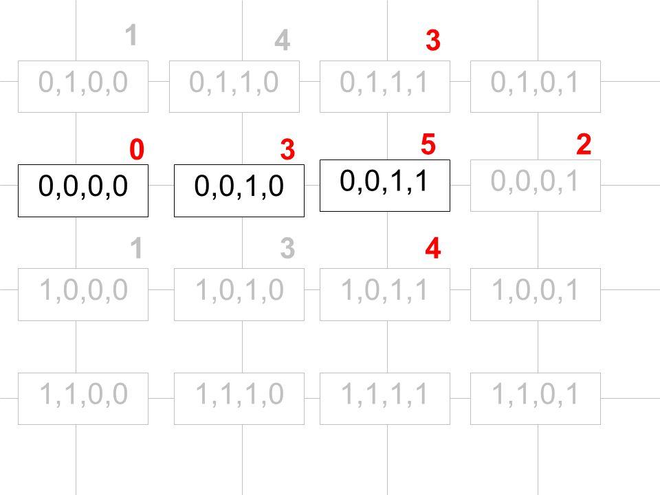 0,0,0,0 1,0,0,0 0,1,0,0 0,0,1,0 0,0,0,10,0,1,1 1,1,0,0 1,0,1,0 0,1,1,0 1,1,1,0 1,0,1,1 0,1,1,1 1,1,1,11,1,0,1 1,0,0,1 0,1,0,1 0 1 1 3 25 3 4 4 3