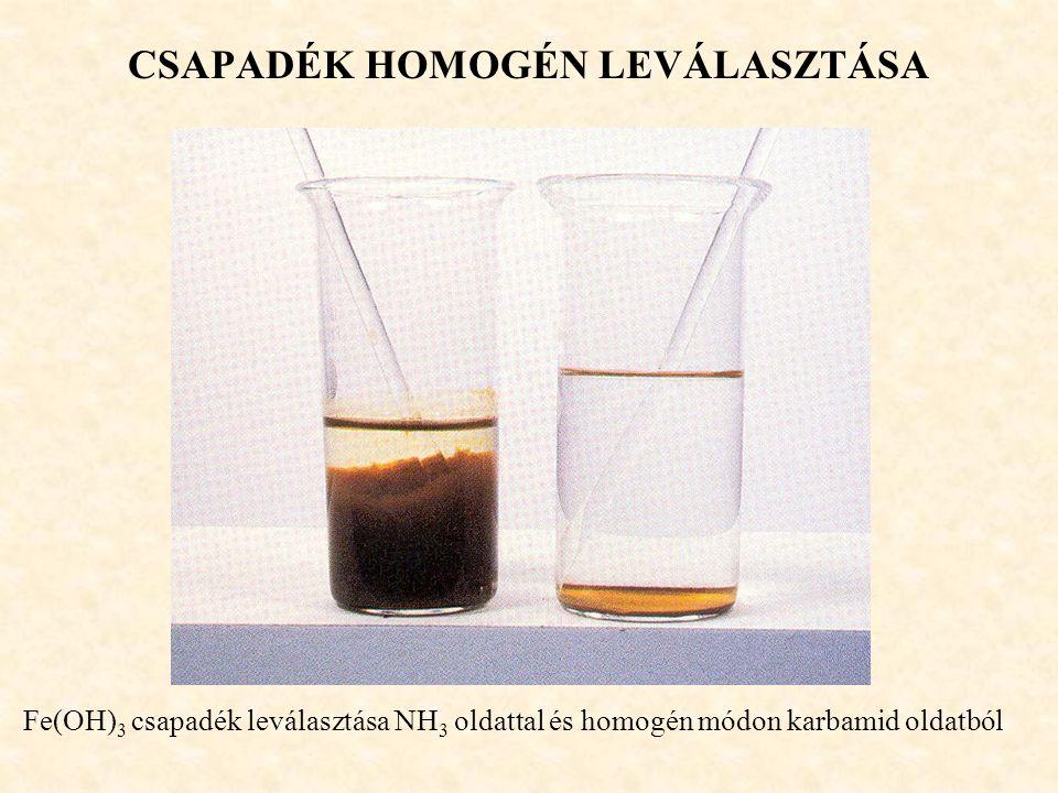 CSAPADÉK HOMOGÉN LEVÁLASZTÁSA Fe(OH) 3 csapadék leválasztása NH 3 oldattal és homogén módon karbamid oldatból
