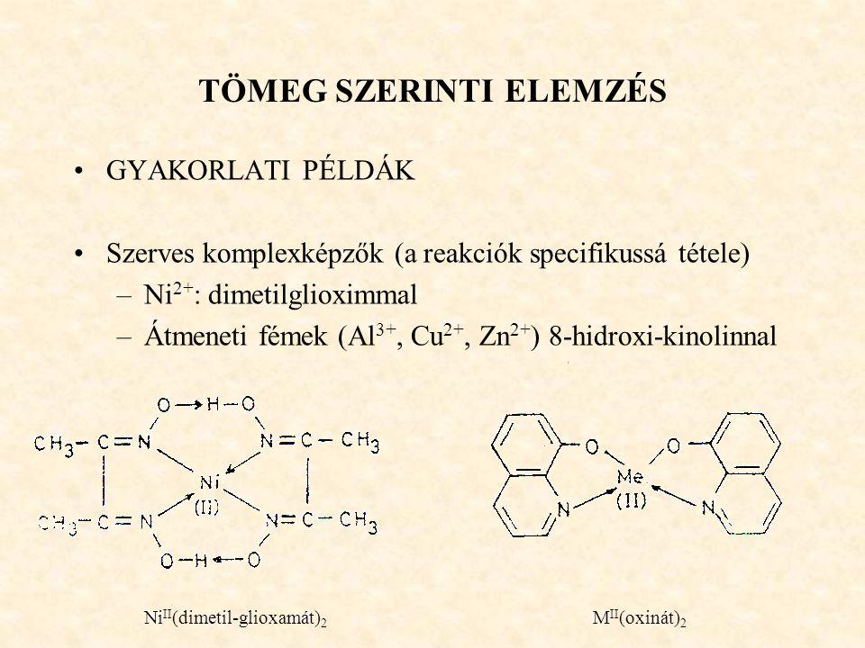 TÖMEG SZERINTI ELEMZÉS GYAKORLATI PÉLDÁK Szerves komplexképzők (a reakciók specifikussá tétele) –Ni 2+ : dimetilglioximmal –Átmeneti fémek (Al 3+, Cu