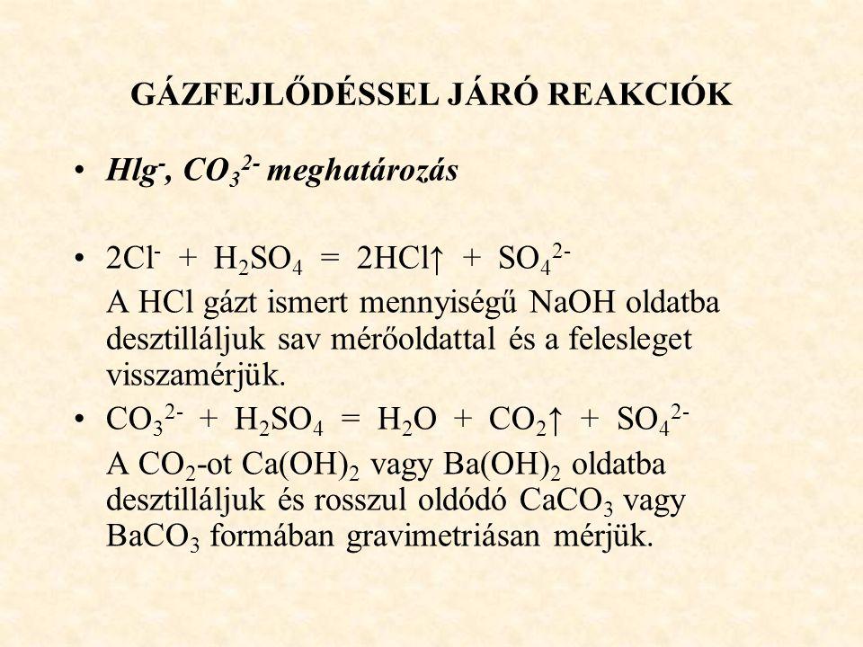 GÁZFEJLŐDÉSSEL JÁRÓ REAKCIÓK Hlg -, CO 3 2- meghatározás 2Cl - + H 2 SO 4 = 2HCl↑ + SO 4 2- A HCl gázt ismert mennyiségű NaOH oldatba desztilláljuk sa