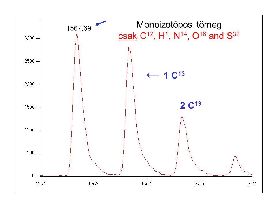 Monoizotópos tömeg csak C 12, H 1, N 14, O 16 and S 32 ← 1 C 13 2 C 13