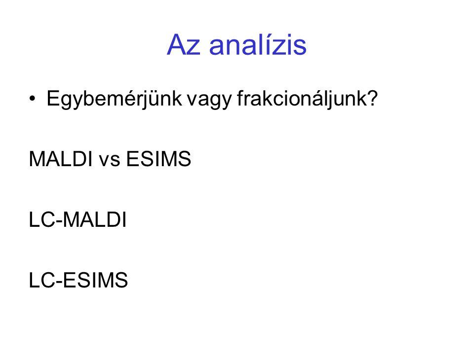 Az analízis Egybemérjünk vagy frakcionáljunk? MALDI vs ESIMS LC-MALDI LC-ESIMS