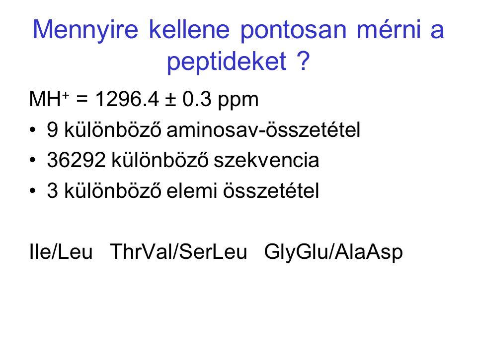 Mennyire kellene pontosan mérni a peptideket ? MH + = 1296.4 ± 0.3 ppm 9 különböző aminosav-összetétel 36292 különböző szekvencia 3 különböző elemi ös