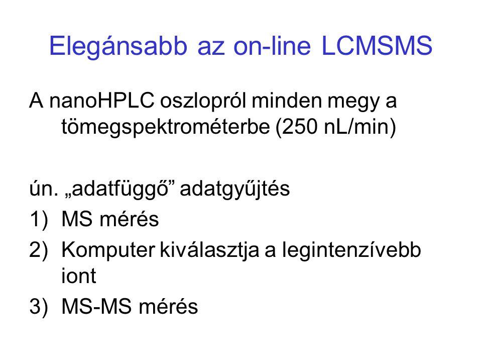 """Elegánsabb az on-line LCMSMS A nanoHPLC oszlopról minden megy a tömegspektrométerbe (250 nL/min) ún. """"adatfüggő"""" adatgyűjtés 1)MS mérés 2)Komputer kiv"""