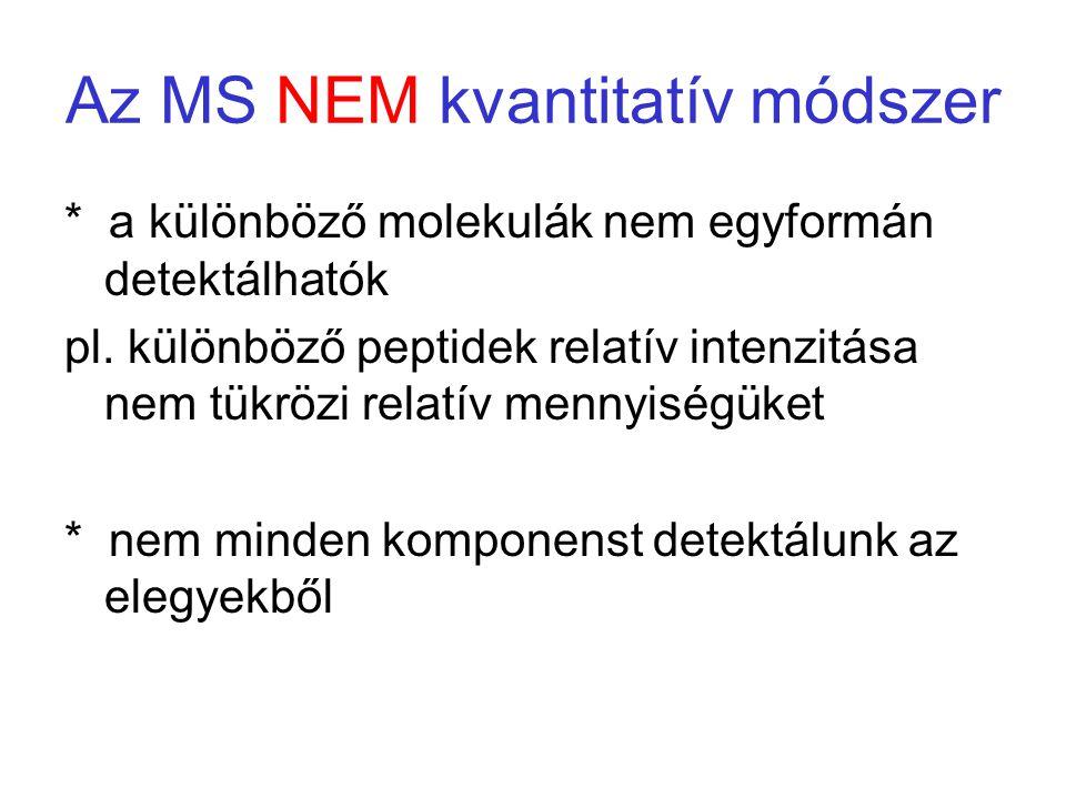 Az MS NEM kvantitatív módszer * a különböző molekulák nem egyformán detektálhatók pl. különböző peptidek relatív intenzitása nem tükrözi relatív menny