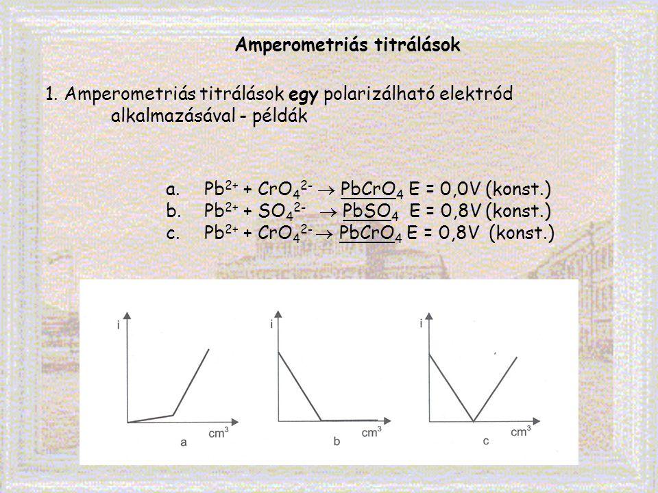 Amperometriás titrálások 1. Amperometriás titrálások egy polarizálható elektród alkalmazásával - példák a. Pb 2+ + CrO 4 2-  PbCrO 4 E = 0,0V (konst.