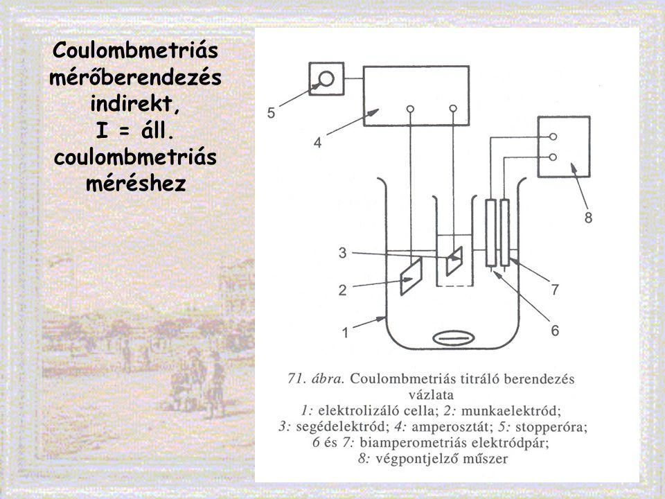 Coulombmetriás mérőberendezés indirekt, I = áll. coulombmetriás méréshez
