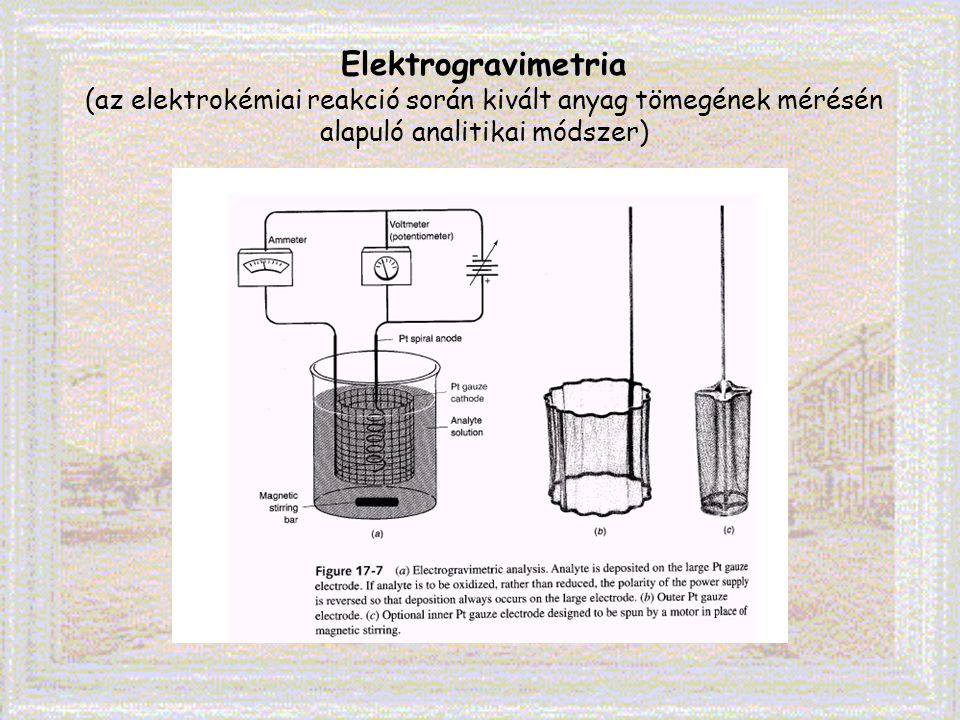 Elektrogravimetria (az elektrokémiai reakció során kivált anyag tömegének mérésén alapuló analitikai módszer)