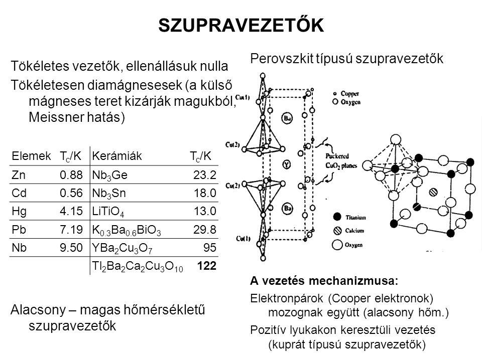 A FÉMEK FIZIKAI TULAJDONSÁGAI Jó hő és elektromos vezetőképesség Fémes fény (kis fényáteresztő képesség, nagy fény visszaverő képesség), finom eloszlásban fekete porok (a beeső fényt elnyelik) Jó megmunkálhatóság (nyújthatók, hajlíthatók, rugalmasak): a fém-fém kötés közepes energiájú és nincs kitüntetett iránya Rossz fizikai oldhatóság, jó egymásban való oldhatóság (ötvözetek): helyettesítéses, intersticiális, vegyület Sűrűség: csoportban lefelé nő (Li 0,53 g/ml, Os 22,6 g/ml), könnyűfémek < 5 g/ml < nehézfémek Olvadáspont, forráspont: többségüké magas (> 1000 °C) cseppfolyós fémek: Hg, Cs, Ga olvadáspont tartomány: Hg: -38°C, W: 3410 °C